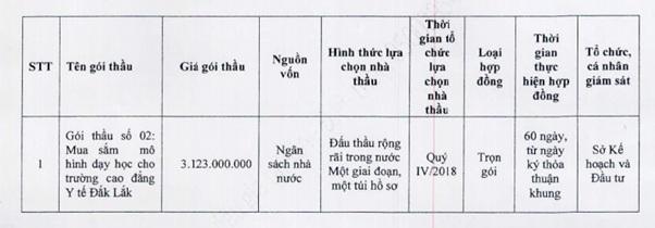 Kế hoạch lựa chọn nhà thầu gói thầu số 02: Mua sắm mô hình dạy học cho trường Cao đẳng Y tế Đắk Lắk