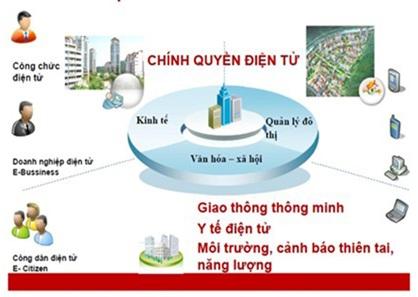Thành lập Ban Chỉ đạo xây dựng Chính quyền điện tử tỉnh