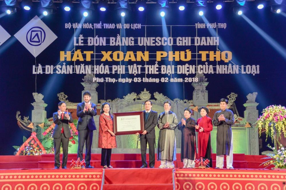 Quy chế tiếp nhận, lưu giữ và tổ chức lễ đón nhận Bằng công nhận danh hiệu UNESCO