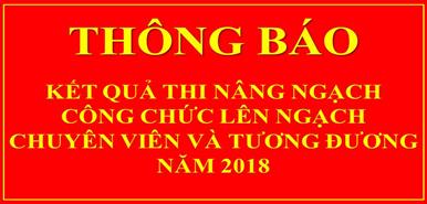 Phê duyệt kết quả thi nâng ngạch công chức lên ngạch chuyên viên hoặc tương đương tỉnh Đắk Lắk năm 2018