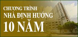 Bổ sung danh mục các dự án vào Chương trình phát triển nhà ở tỉnh Đắk Lắk đến năm 2020