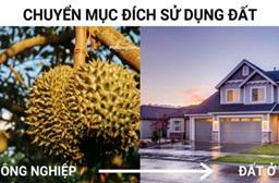 Điều chỉnh Quyết định số 3307/QĐ-UBND ngày 05/12/2018 của UBND tỉnh