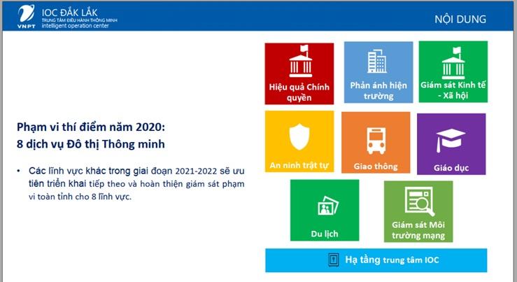 Đắk Lắk: Tiến tới xây dựng Trung tâm giám sát điều hành dịch vụ đô thị thông minh (IOC) tỉnh