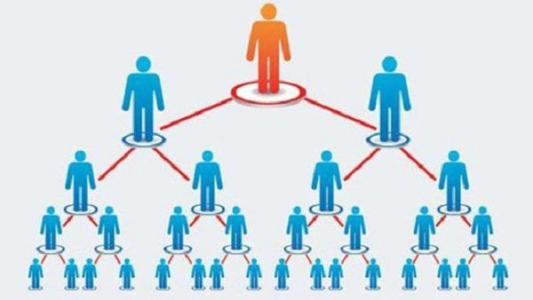 Tăng cường đấu tranh ngăn chặn, phòng ngừa hoạt động kinh doanh đa cấp trái phép