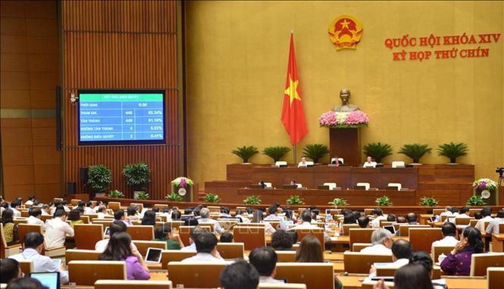 Triển khai Nghị quyết số 116/2020/QH14 ngày 19/6/2020 của Quốc hội