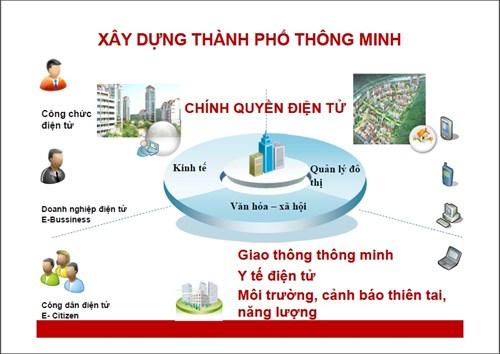 Kế hoạch phát triển và ứng dụng công nghệ thông tin xây dựng Chính phủ điện tử tỉnh Đắk Lắk giai đoạn 2016 – 2020