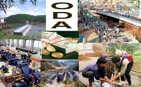 Báo cáo tình hình thực hiện các chương trình, dự án ODA