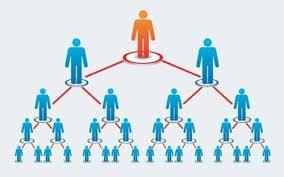 Tăng cường quản lý nhà nước đối với bán hàng đa cấp