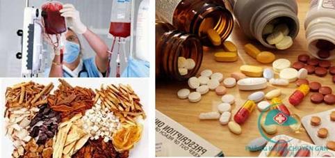 Phê duyệt kế hoạch lựa chọn nhà thầu mua thuốc khám, chữa bệnh cho Bệnh viện Đa khoa thị xã Buôn Hồ