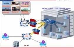 Triển khai sử dụng hệ thống thông tin quản lý tài chính DNNN